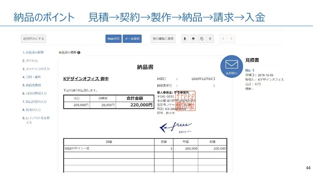 納品のポイント 見積→契約→製作→納品→請求→入金 44
