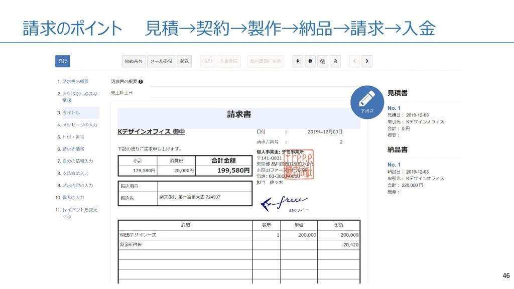 請求のポイント 見積→契約→製作→納品→請求→入金 46