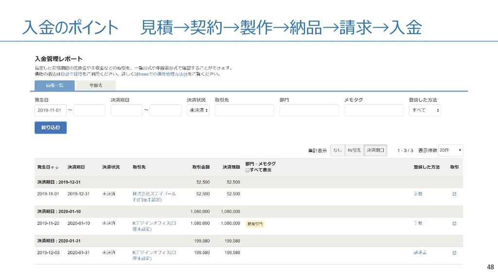 入金のポイント 見積→契約→製作→納品→請求→入金 48