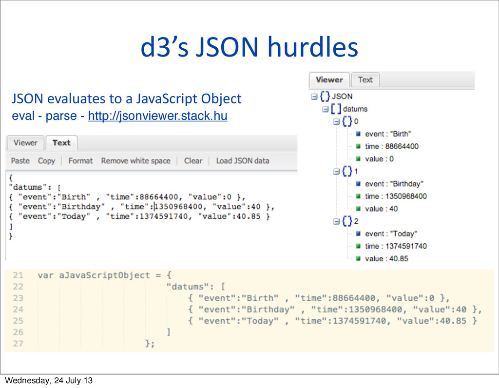 d3's JSON hurdles JSON evaluates to...