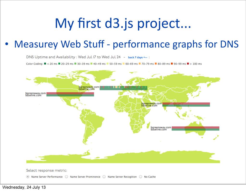 My first d3.js project... • Measurey ...