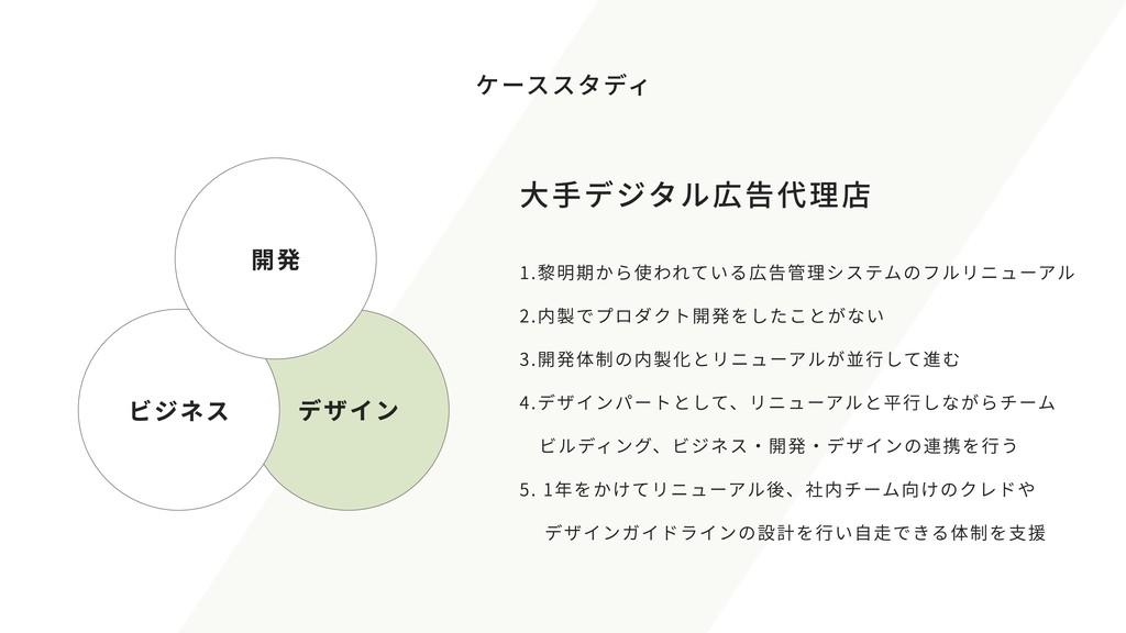 1.黎明期から使われている広告管理システムのフルリニューアル 2.内製でプロダクト開発をしたこ...