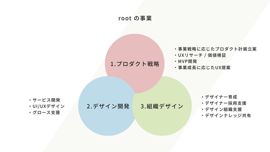 root の事業 ・事業戦略に応じたプロダクト計画立案 ・UXリサーチ / 価値検証 ・MVP...