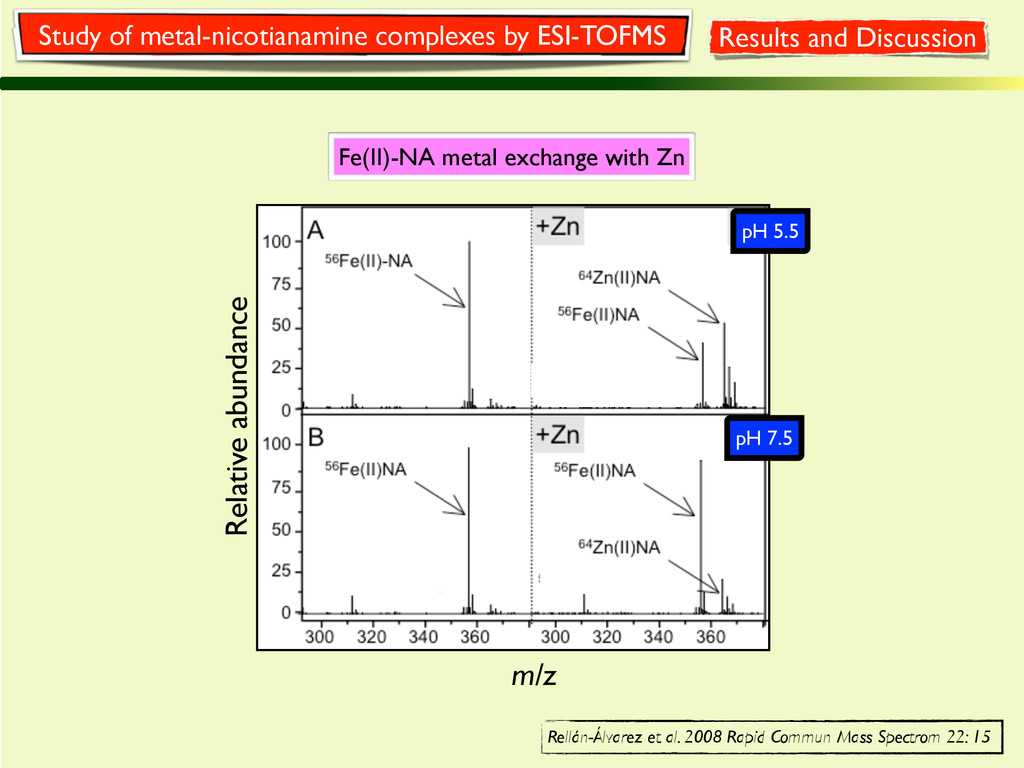Fe(II)-NA metal exchange with Zn Study of metal...