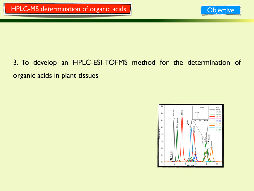 3. To develop an HPLC-ESI-TOFMS method for the ...