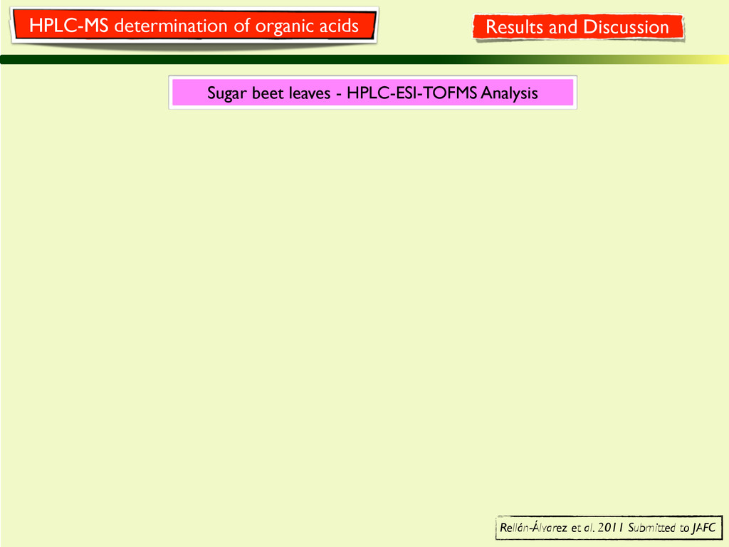 Sugar beet leaves - HPLC-ESI-TOFMS Analysis Rel...