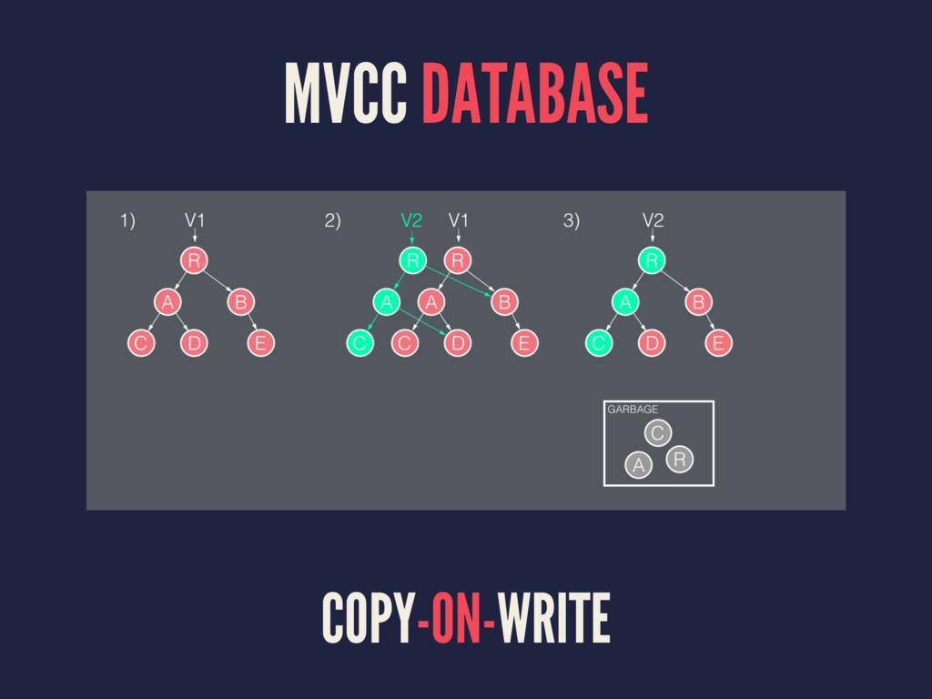 MVCC DATABASE COPY-ON-WRITE