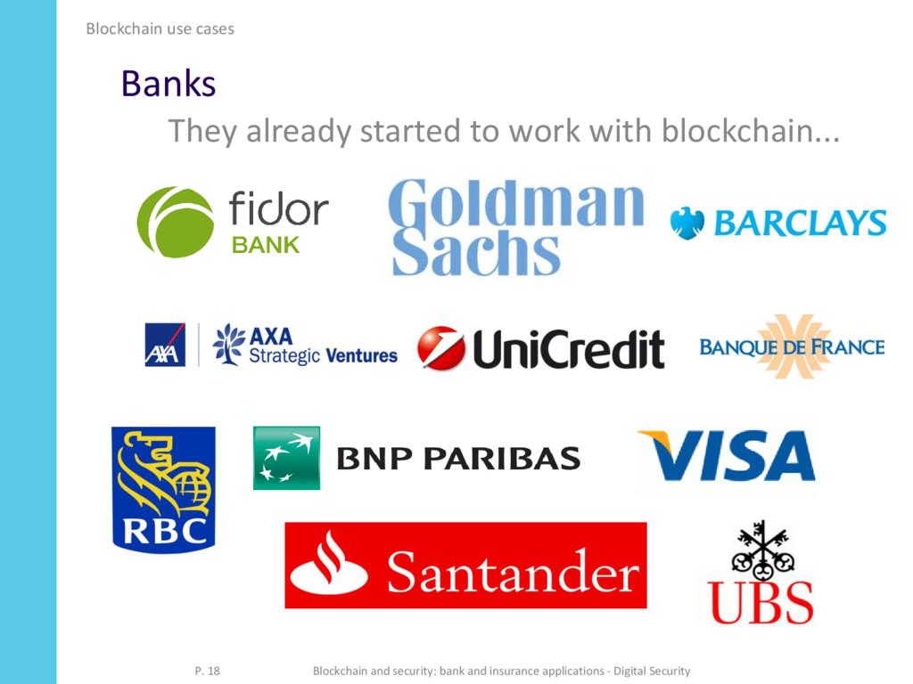Banks Blockchain use cases P. 18 Blockchain and...
