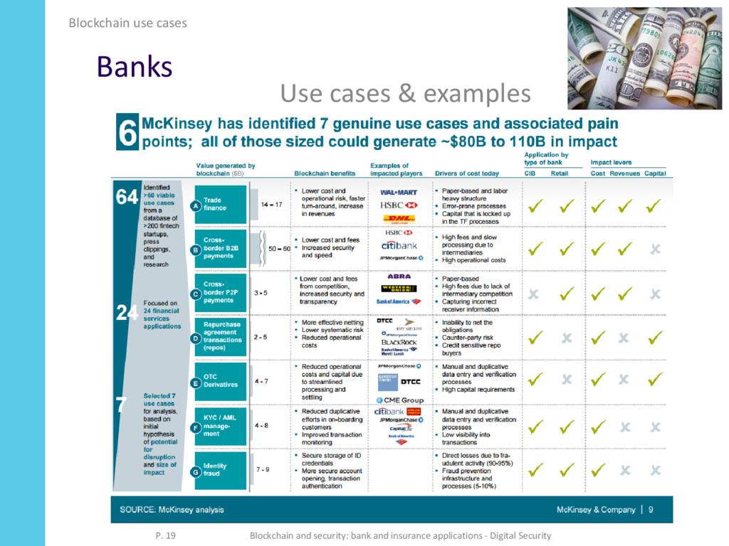 Banks Blockchain use cases P. 19 Blockchain and...