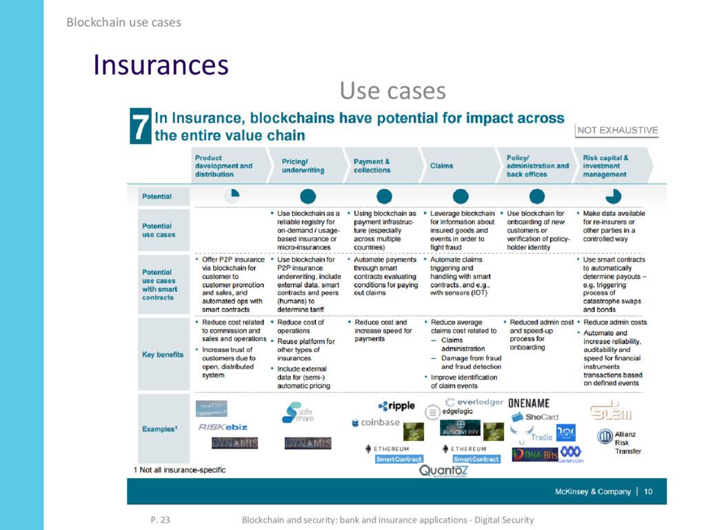 Insurances Blockchain use cases P. 23 Blockchai...