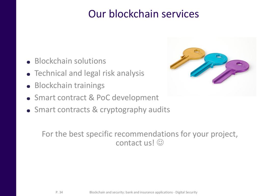 Our blockchain services Blockchain solutions Te...