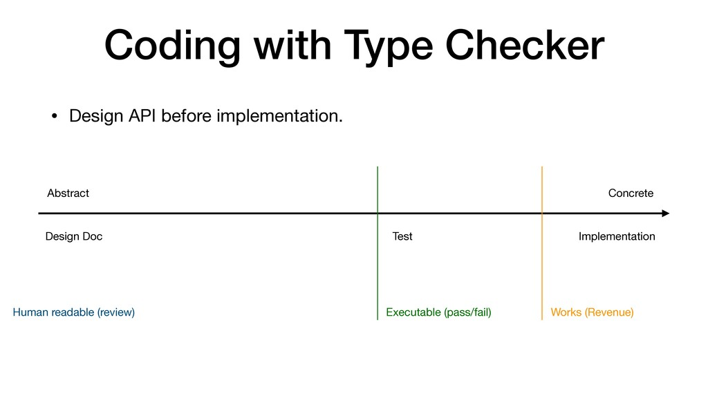 Coding with Type Checker • Design API before im...