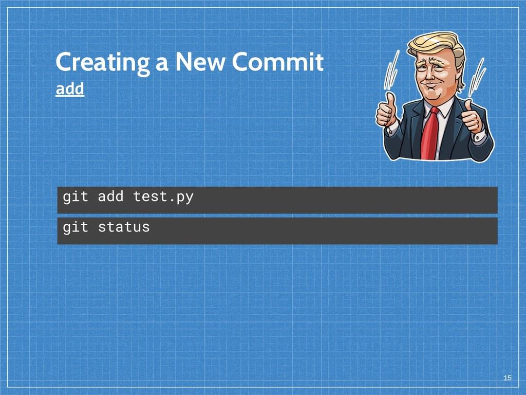 Creating a New Commit add 15 git add test.py gi...
