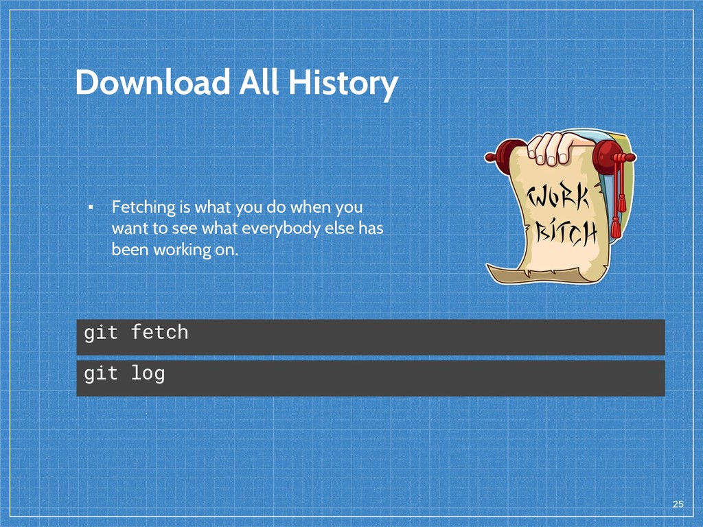 Download All History 25 git fetch ▪ Fetching is...