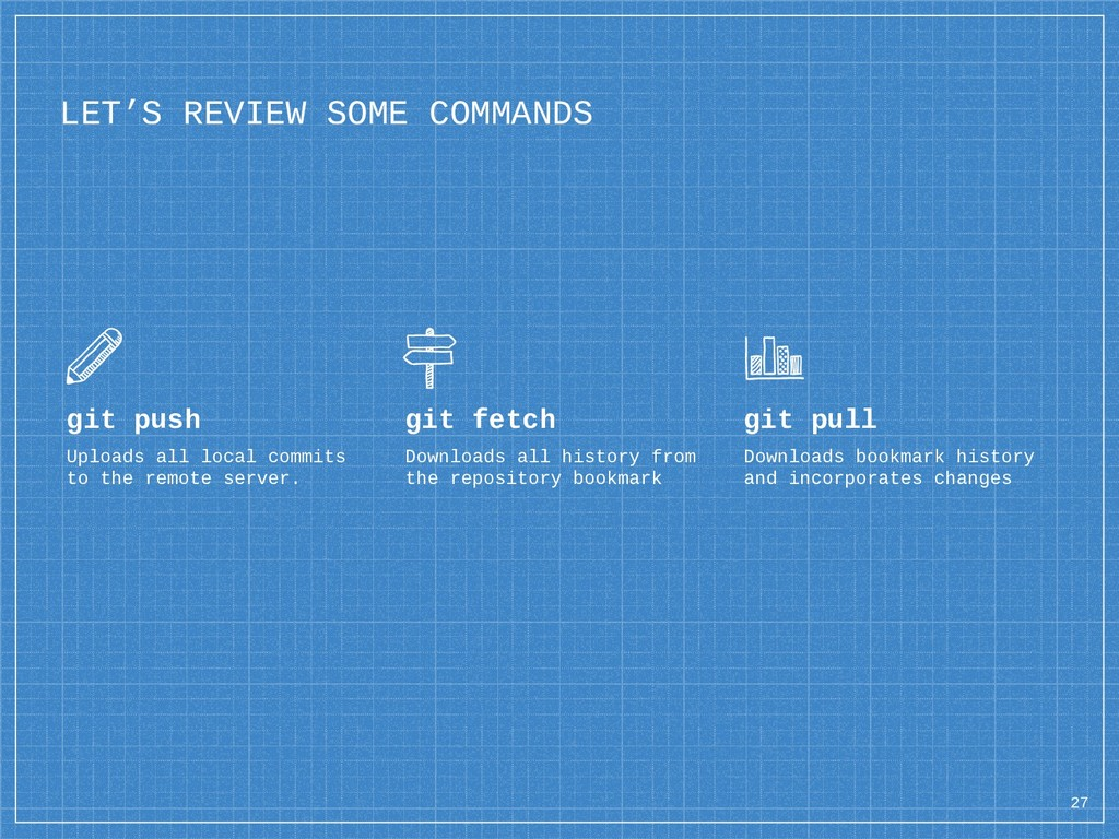 LET'S REVIEW SOME COMMANDS git push Uploads all...