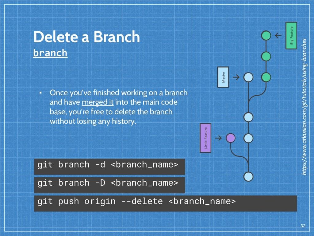 Delete a Branch branch 32 git branch -d <branch...