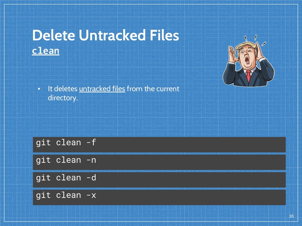 Delete Untracked Files clean 35 git clean -f ▪ ...