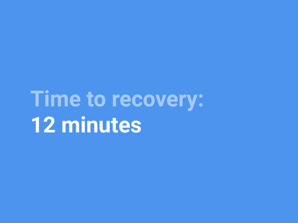 Time to recovery: 12 minutes