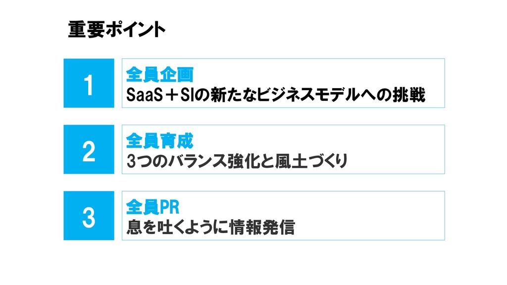 1 全員企画 SaaS+SIの新たなビジネスモデルへの挑戦 2 全員育成 3つのバランス強化と...
