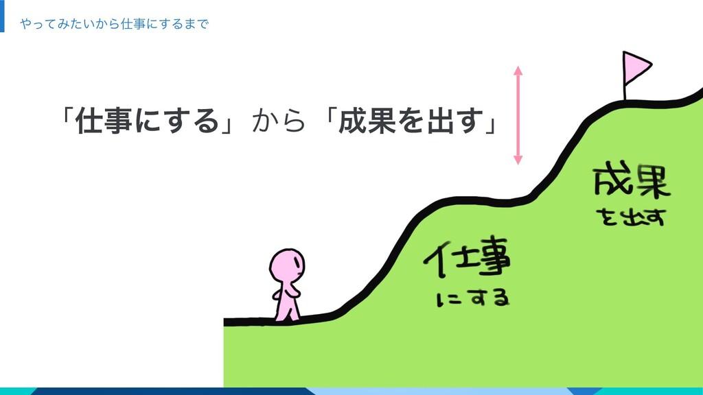 15 ʮʹ͢Δʯ͔ΒʮՌΛग़͢ʯ ͬͯΈ͍͔ͨΒʹ͢Δ·Ͱ
