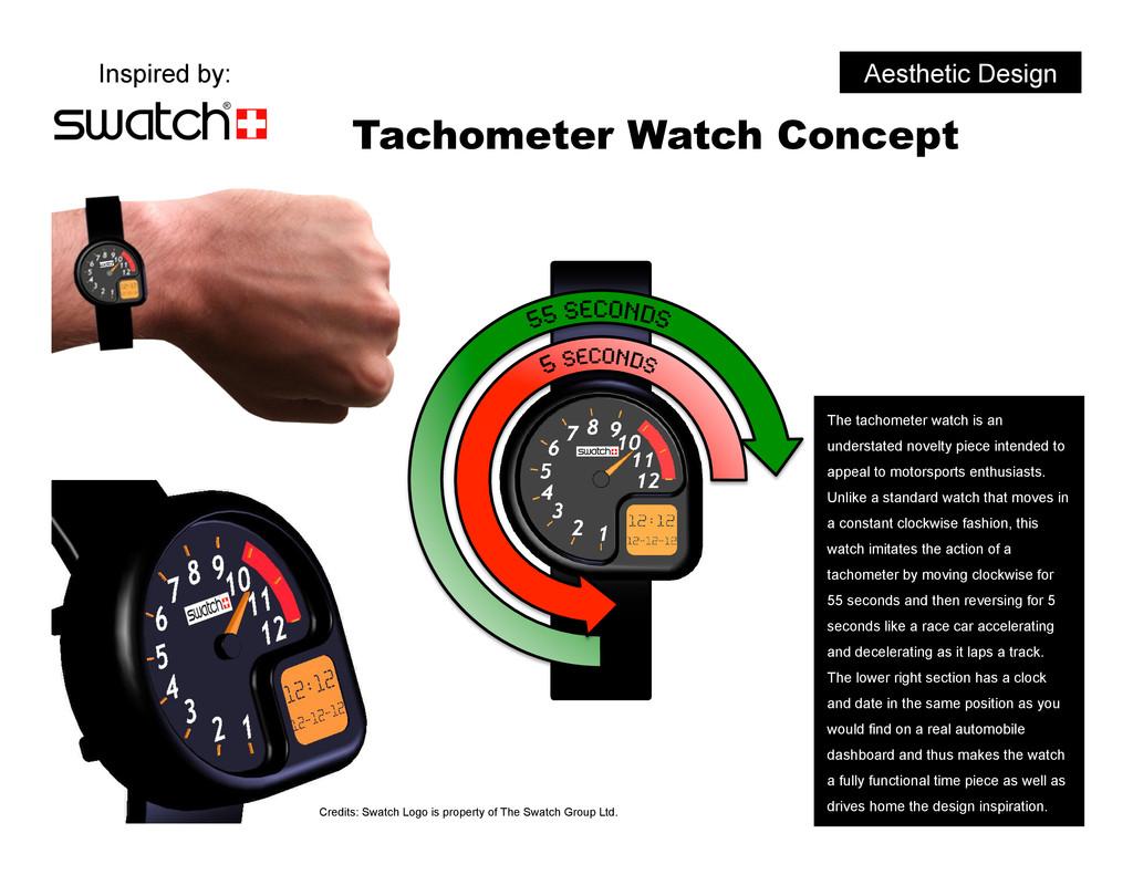Aesthetic Design Credits: Swatch Logo is proper...