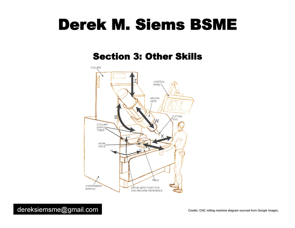 Derek M. Siems BSME Section 3: Other Skills Cre...
