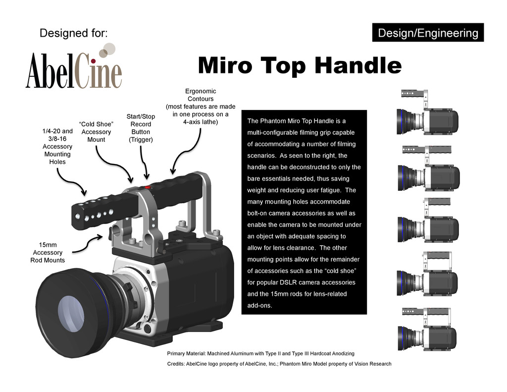 Miro Top Handle The Phantom Miro Top Handle is ...