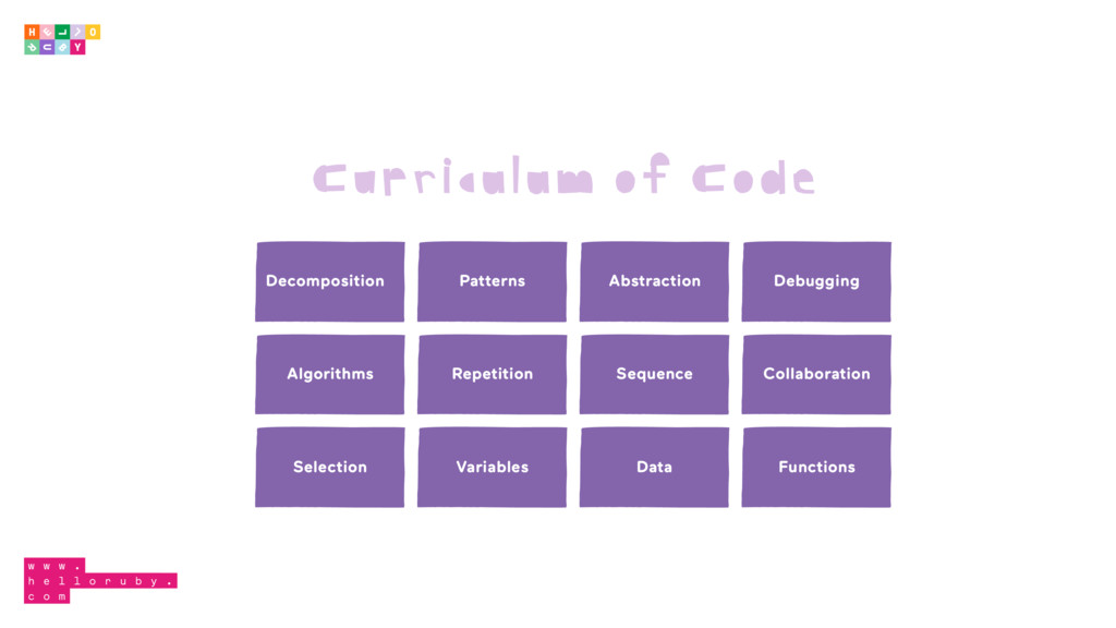 Curriculum of Code Decomposition  Patterns  Abs...
