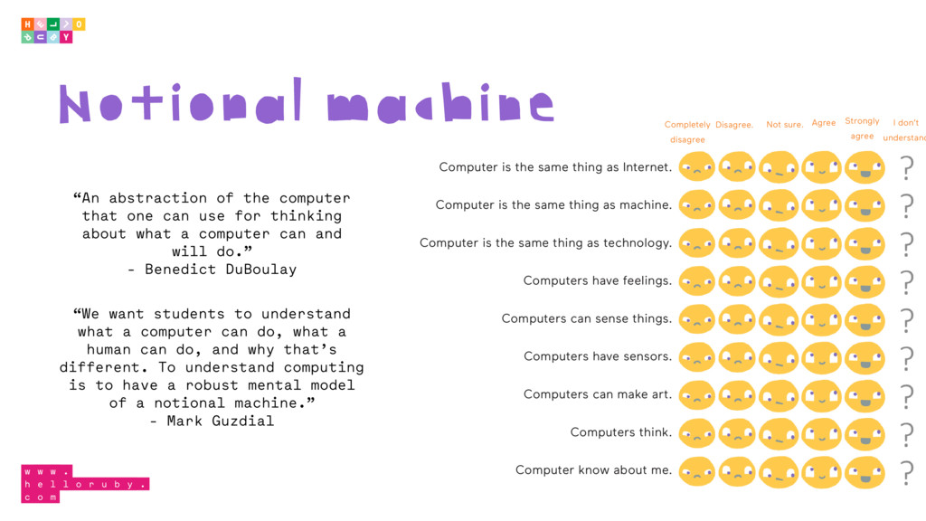 """Notional machine """"An abstraction of the compute..."""