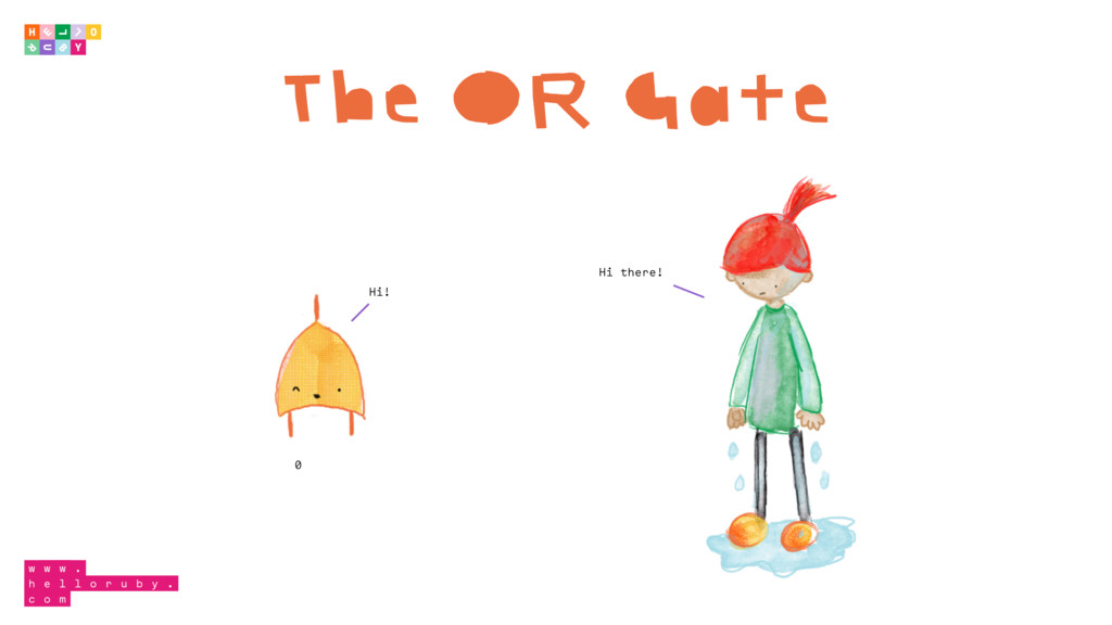 The OR Gate Hi there! 0 Hi!