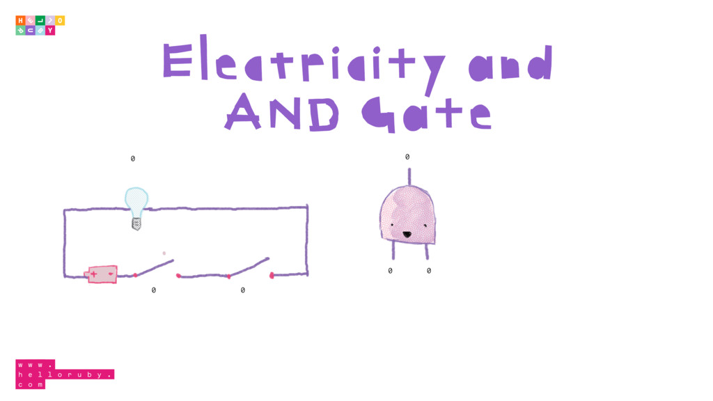 Electricity and AND Gate 0 0 0 0 0 0