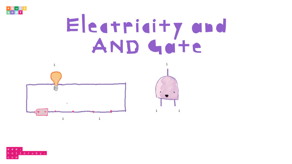 1 1 1 1 1 1 Electricity and AND Gate