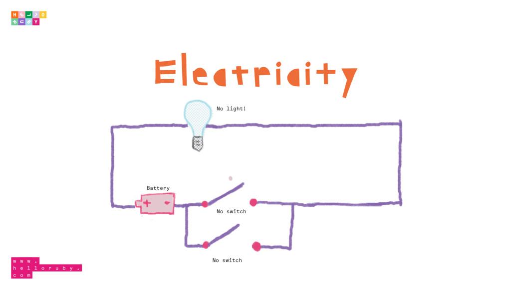 Electricity No light! Battery No switch No swit...