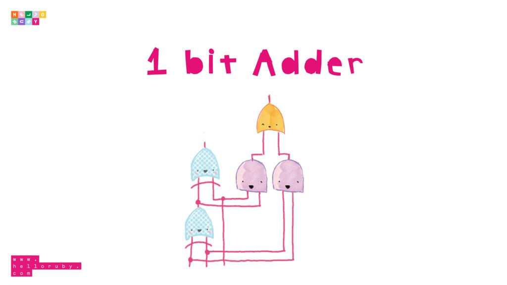 1 bit Adder