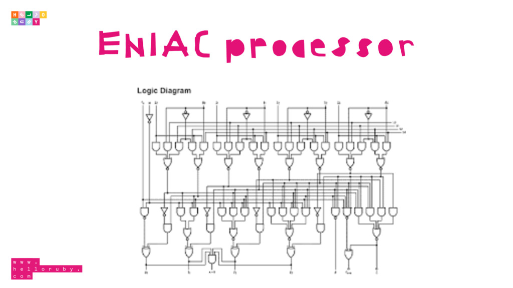 ENIAC processor