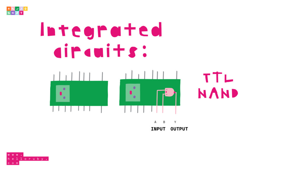 Integrated circuits: A B Y INPUT OUTPUT TTL NAND