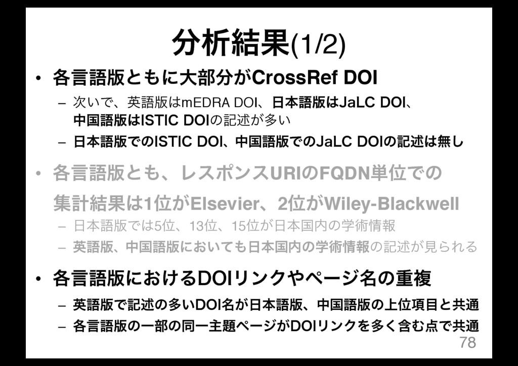 ੳ݁Ռ(1/2) • ֤ݴޠ൛ͱʹେ෦͕CrossRef DOI – ͍Ͱɺӳޠ൛m...