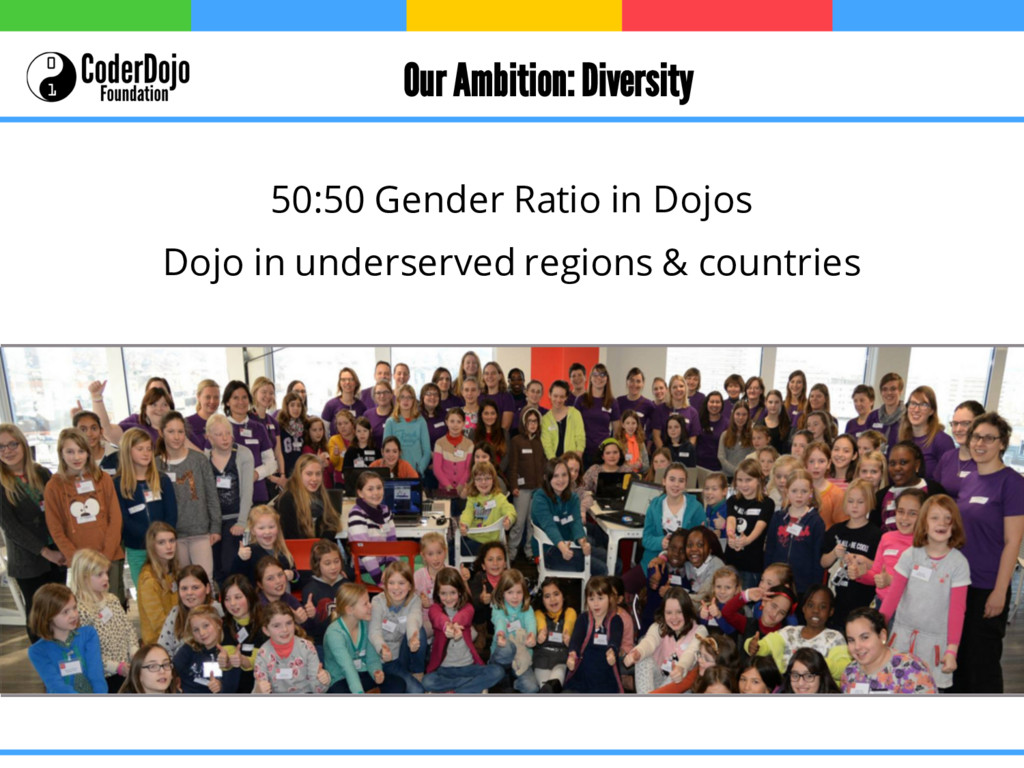 Our Ambition: Diversity 50:50 Gender Ratio in D...