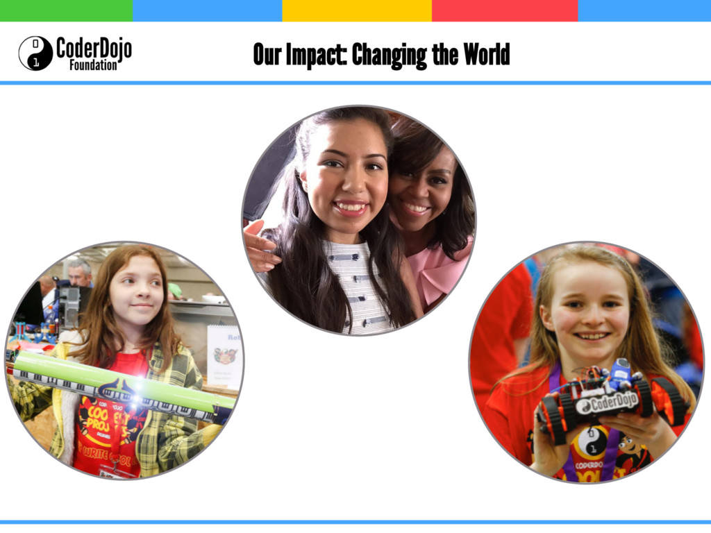 Our Impact: Changing the World