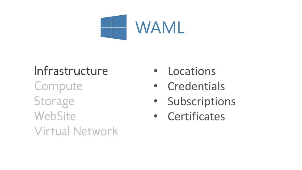WAML • Locations • Credentials • Subscriptions ...