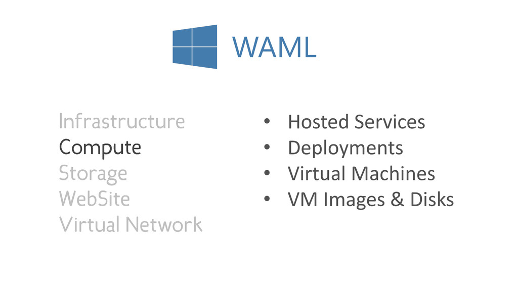 WAML • Hosted Services • Deployments • Virtual ...