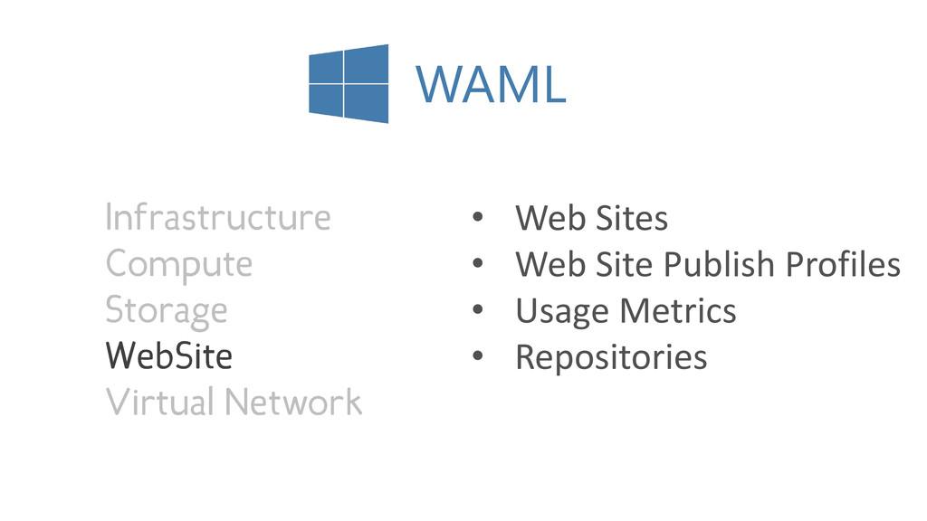 WAML • Web Sites • Web Site Publish Profiles • ...