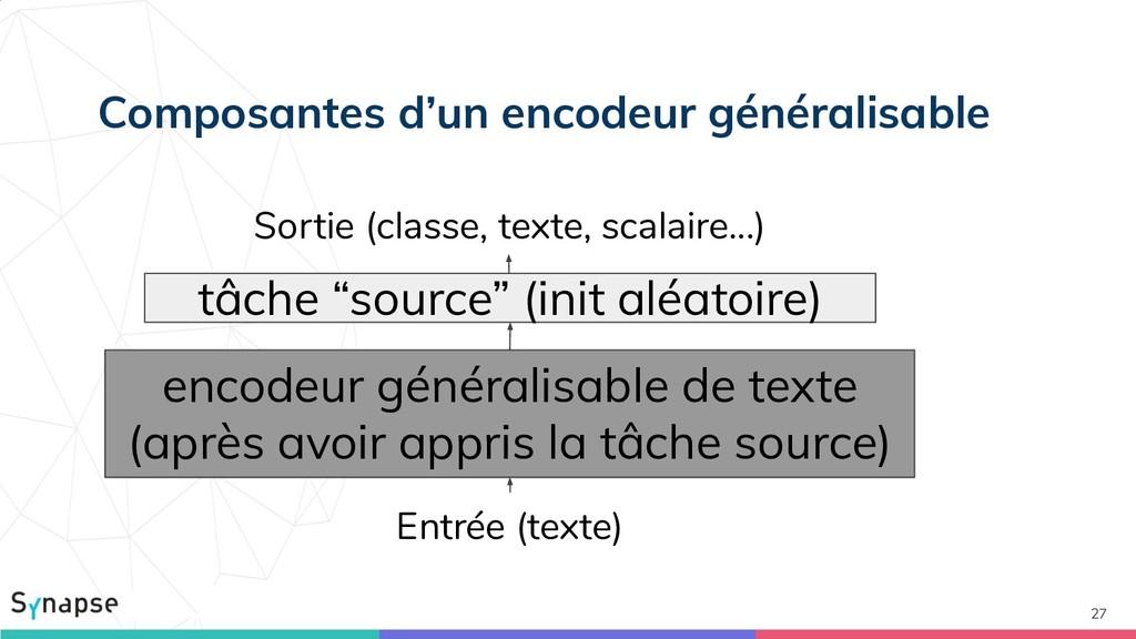 27 encodeur généralisable de texte (après avoir...