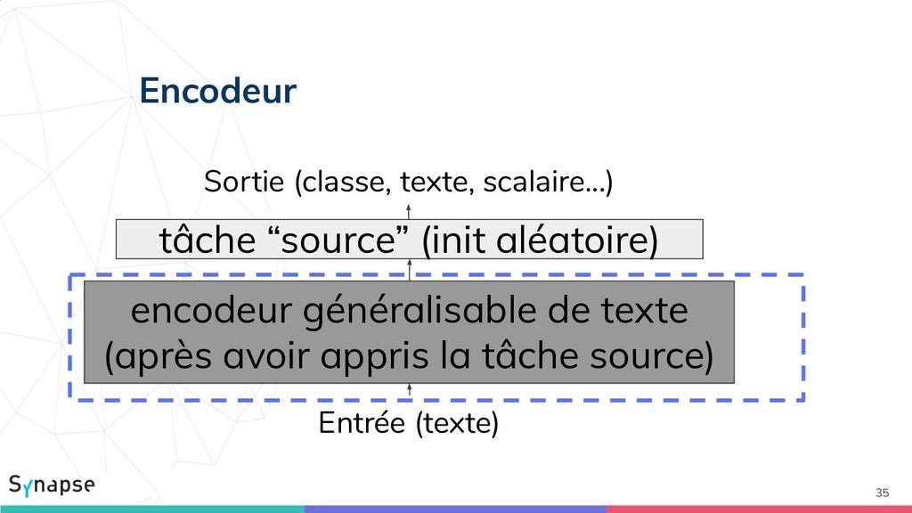 35 encodeur généralisable de texte (après avoir...