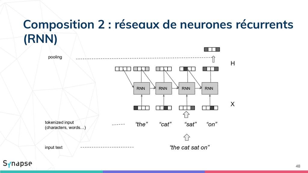 48 RNN RNN RNN RNN X H input text tokenized inp...