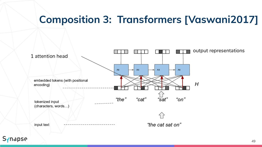 Composition 3: Transformers [Vaswani2017] 49 At...