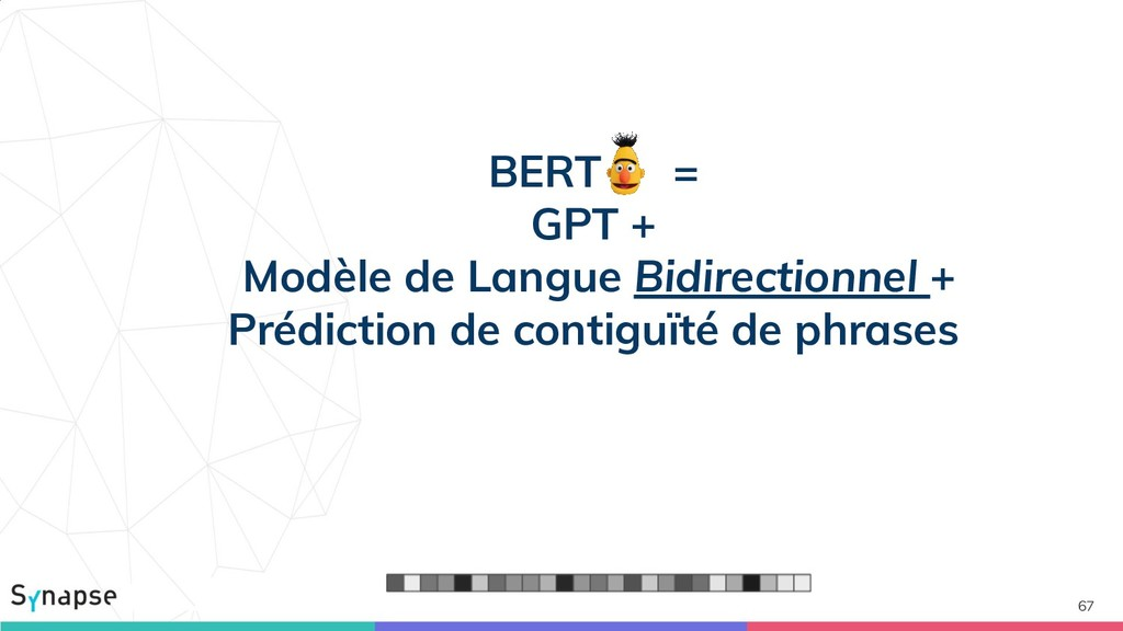 67 BERT = GPT + Modèle de Langue Bidirectionnel...