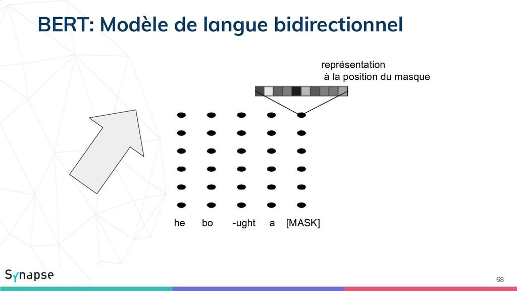 68 BERT: Modèle de langue bidirectionnel he bo ...