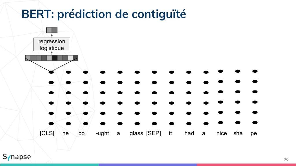 70 BERT: prédiction de contiguïté [CLS] he bo -...