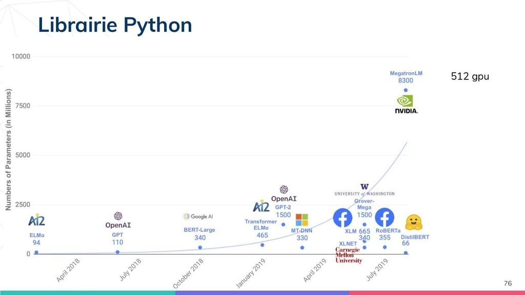 76 Librairie Python 512 gpu